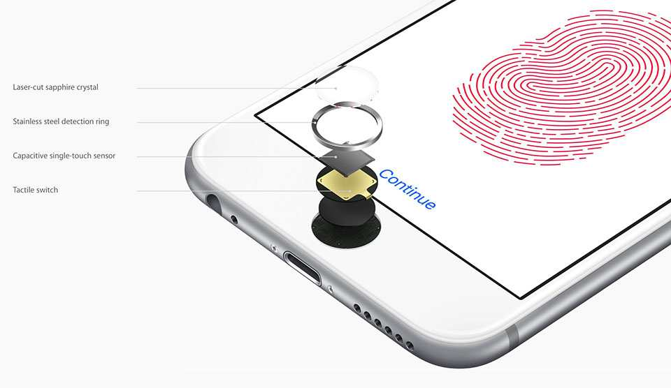 iPhone-6s-id-touch